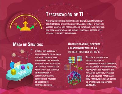 Tercerizacin_de_TI