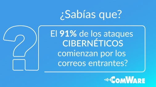 Cibercrimen: ¿Es posible estar a salvo? - Featured Image